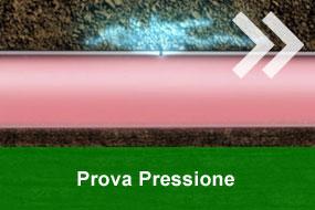 Prova Pressione